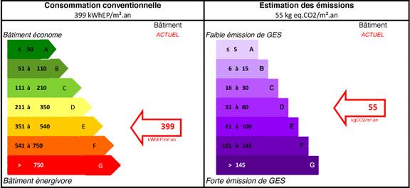 Etiquettes format Excel